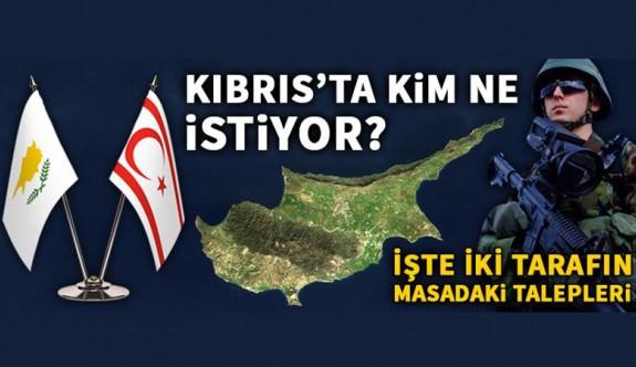Kıbrıs'ta kim ne istiyor?