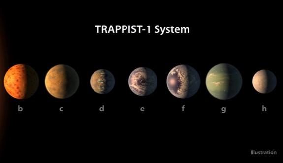Nasa yeni 7 gezegen keşfetti