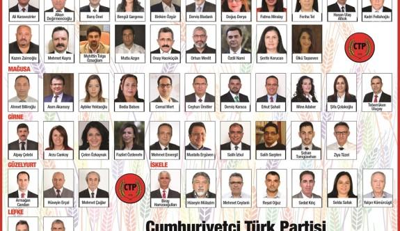 CTP adaylarını Cumartesi belirleyecek