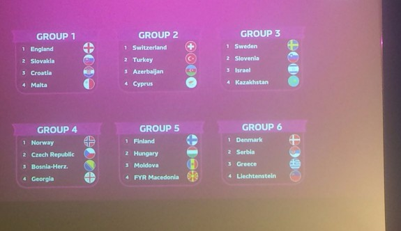 Futbolda Türkiye ile Kıbrıs milli takımları aynı grupta