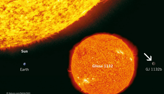 Yeni Güneş sistemi keşfedildi