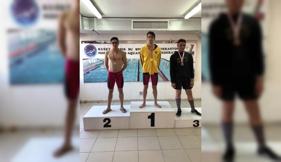 Havuzun şampiyonları, YDK ile TMK