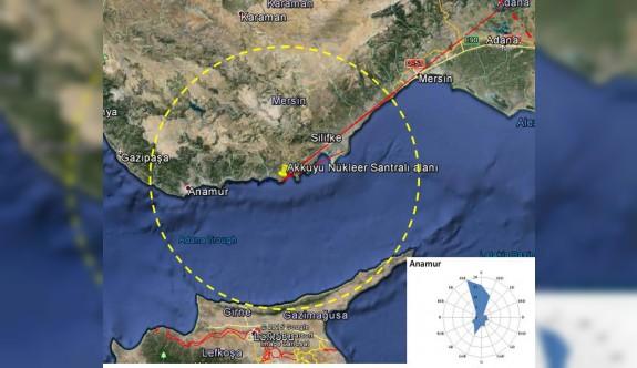 Kıbrıs, nükleer tehdit altında