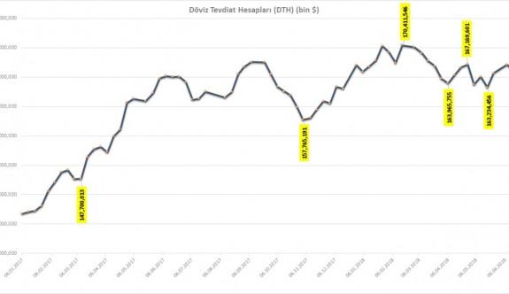 Türkiye: Enflasyon-devalüasyon sarmalı + Stagflasyon riski + Sert iniş tehlikesi