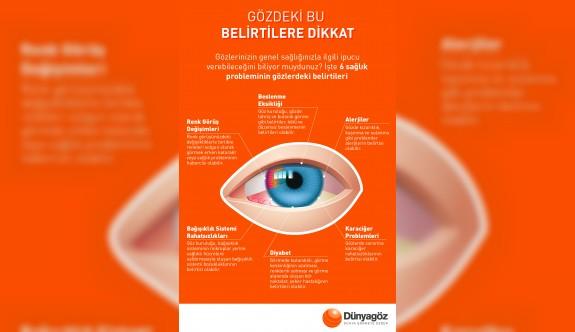 Gözler birçok hastalığın ipuçlarını taşıyor