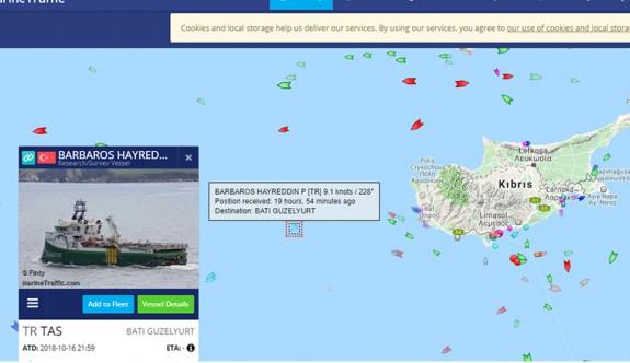 Kıbrıs Sularında Gerilim