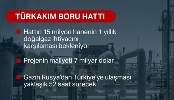 TürkAkım projesinde tarihi gün