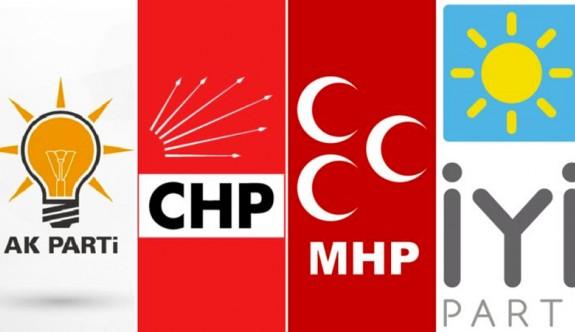 TBMM'den, Doğu Akdeniz için ortak bildiri