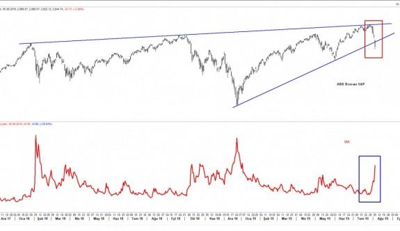 Küresel piyasalarda yangın büyürken, içerde TL rallisi devam ediyor!