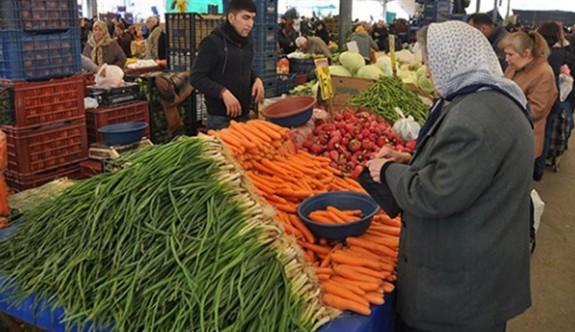 Ekim ayı enflasyonu -0.42