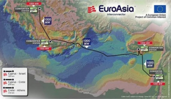 EuroAfrica ve EuroAsia Interconnector projelerini Siemens AG kazandı