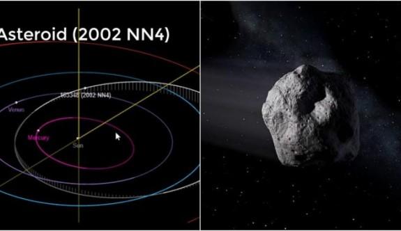 NASA Tarafından Tehlikeli Olarak Tanındı