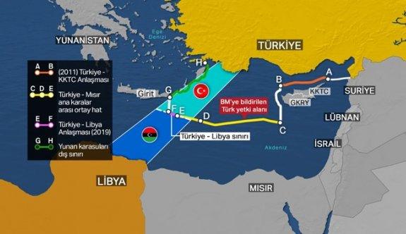 Birleşmiş Milletler, Türkiye-Libya anlaşmasını tescil etti