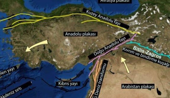 Doğu Anadolu fayı suskunluk döneminden aktif döneme geçti