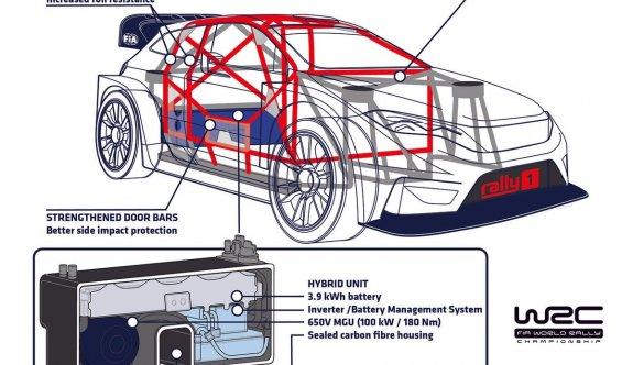 WRC'de hibrit çağına giriliyor