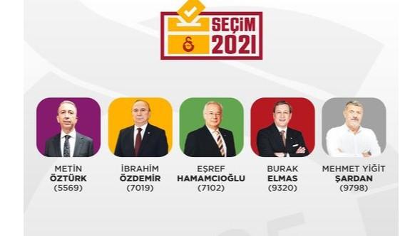 Galatasaray genel kurulunda renk seçimi yapıldı
