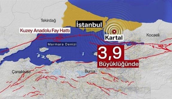 İstanbul hafif şiddete sallandı