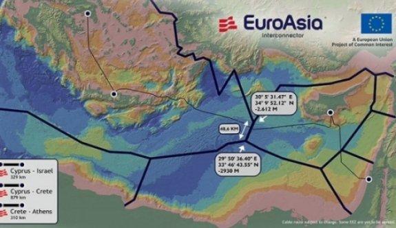 Avrupa Konseyi'nden EuroAsia Interconnector bağlantısı için 100 milyon Euro