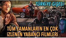 Tüm zamanların en çok izlenen yabancı filmleri (Türkiye gişesi)