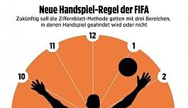 FIFA elle oynama kuralında değişikliğe...
