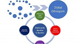 İhtiyat Sandığı online yatırım hizmeti...