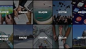 Blockchain'in Gelecekte Değiştireceği 10 Sektör